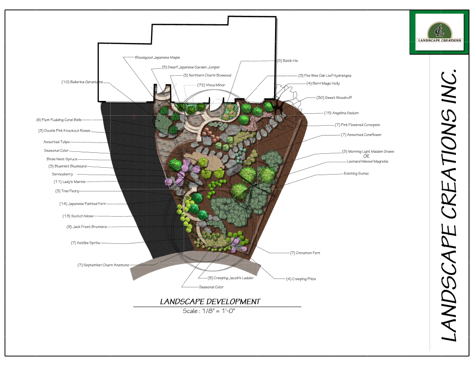 Landscaping design software landscape creations for Landscape design program